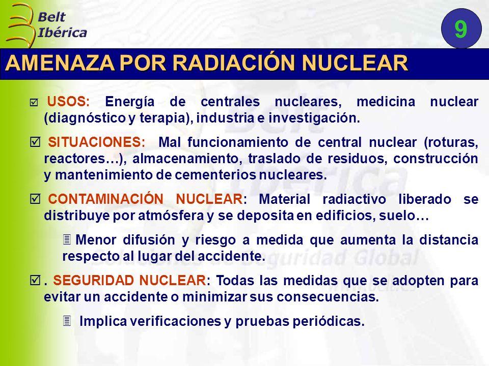 USOS: Energía de centrales nucleares, medicina nuclear (diagnóstico y terapia), industria e investigación. SITUACIONES: Mal funcionamiento de central