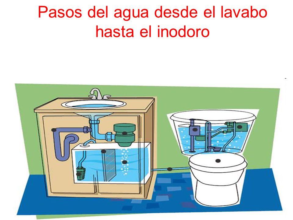 Pasos del agua desde el lavabo hasta el inodoro