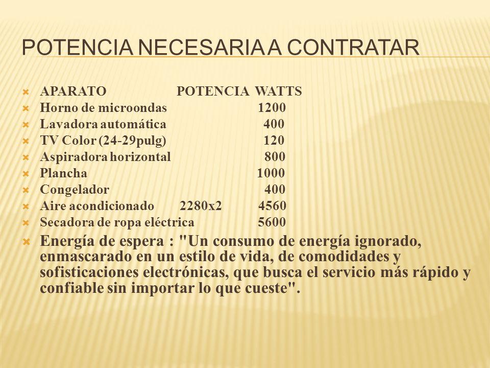 POTENCIA NECESARIA A CONTRATAR APARATO POTENCIA WATTS Horno de microondas 1200 Lavadora automática 400 TV Color (24-29pulg) 120 Aspiradora horizontal