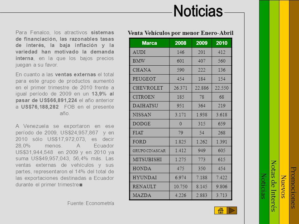 Noticias Notas de Interés Nuevos Promociones Unos 213.000 vehículos se venderán en Colombia en el 2010 más que alentadoras, precisó Soto.
