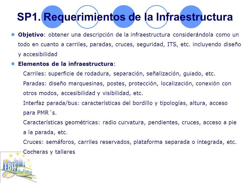 SP1. Requerimientos de la Infraestructura Objetivo: obtener una descripción de la infraestructura considerándola como un todo en cuanto a carriles, pa