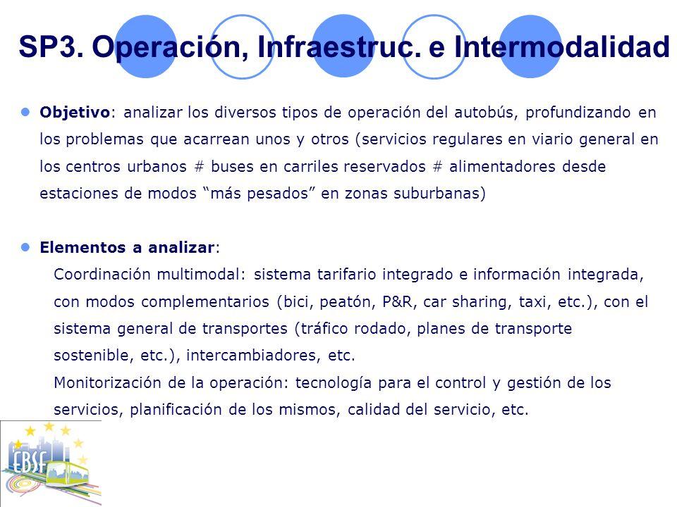 SP3. Operación, Infraestruc. e Intermodalidad Objetivo: analizar los diversos tipos de operación del autobús, profundizando en los problemas que acarr