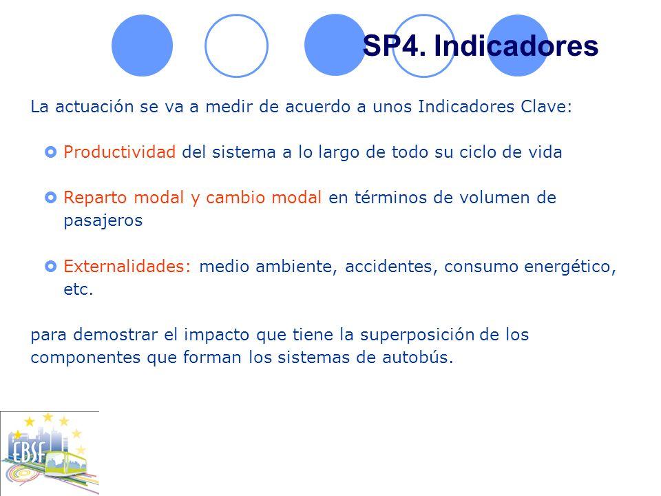 SP4. Indicadores La actuación se va a medir de acuerdo a unos Indicadores Clave: Productividad del sistema a lo largo de todo su ciclo de vida Reparto