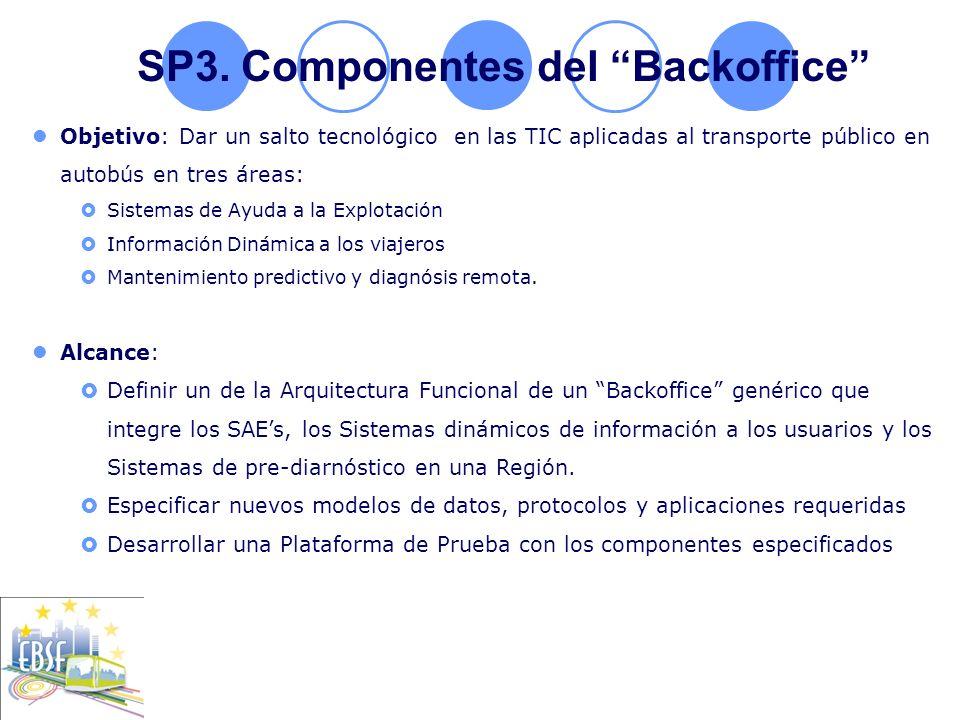 SP3. Componentes del Backoffice Objetivo: Dar un salto tecnológico en las TIC aplicadas al transporte público en autobús en tres áreas: Sistemas de Ay