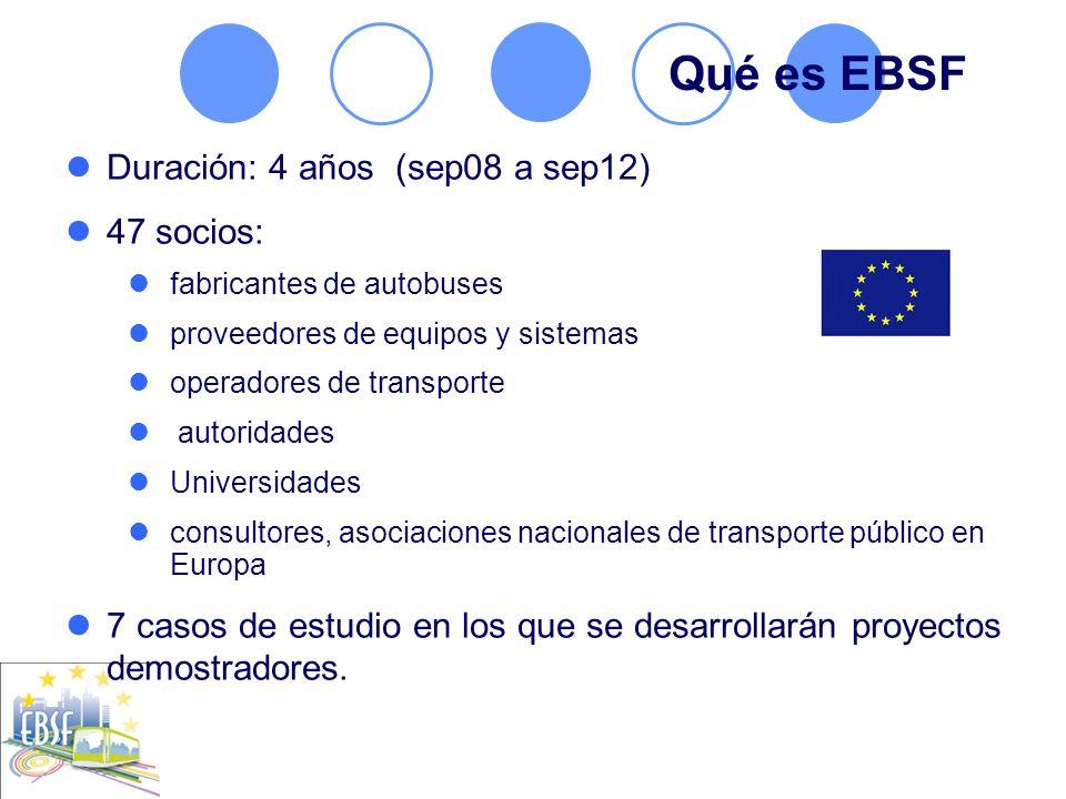 Duración: 4 años (sep08 a sep12) 47 socios: fabricantes de autobuses proveedores de equipos y sistemas operadores de transporte autoridades Universida