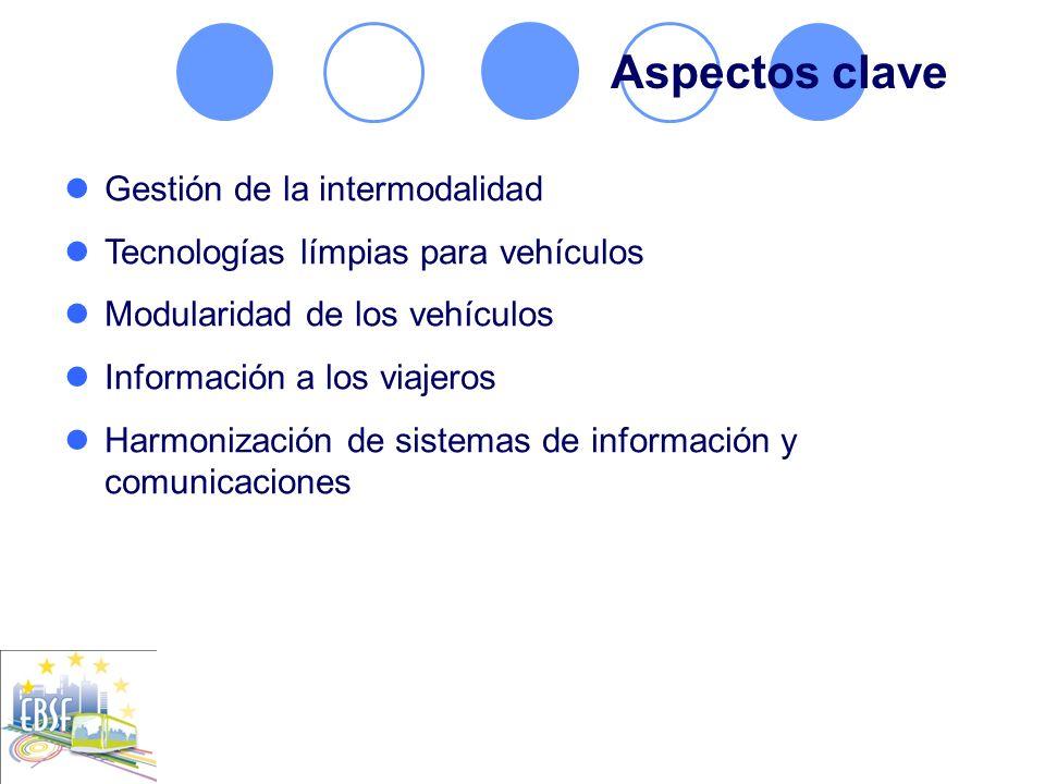 Gestión de la intermodalidad Tecnologías límpias para vehículos Modularidad de los vehículos Información a los viajeros Harmonización de sistemas de i