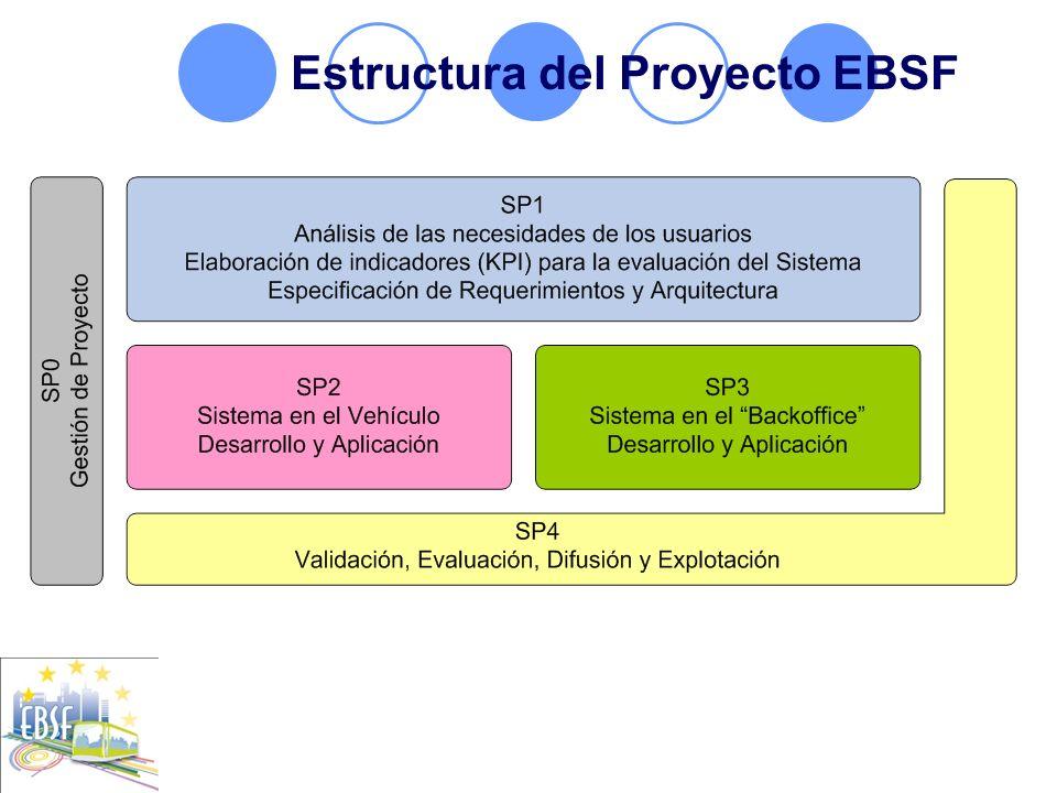 Estructura del Proyecto EBSF