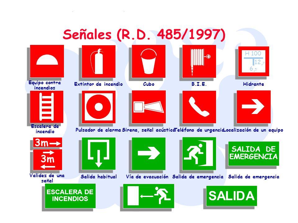 SALIDA SALIDA DE EMERGENCIA ESCALERA DE INCENDIOS H 100 6, 12, 7 5 Equipo contra incendios Extintor de incendioCubo Pulsador de alarma Escalera de inc