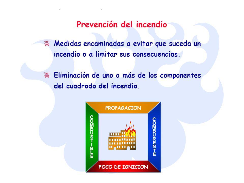 Prevención del incendio Medidas encaminadas a evitar que suceda un incendio o a limitar sus consecuencias. Eliminación de uno o más de los componentes