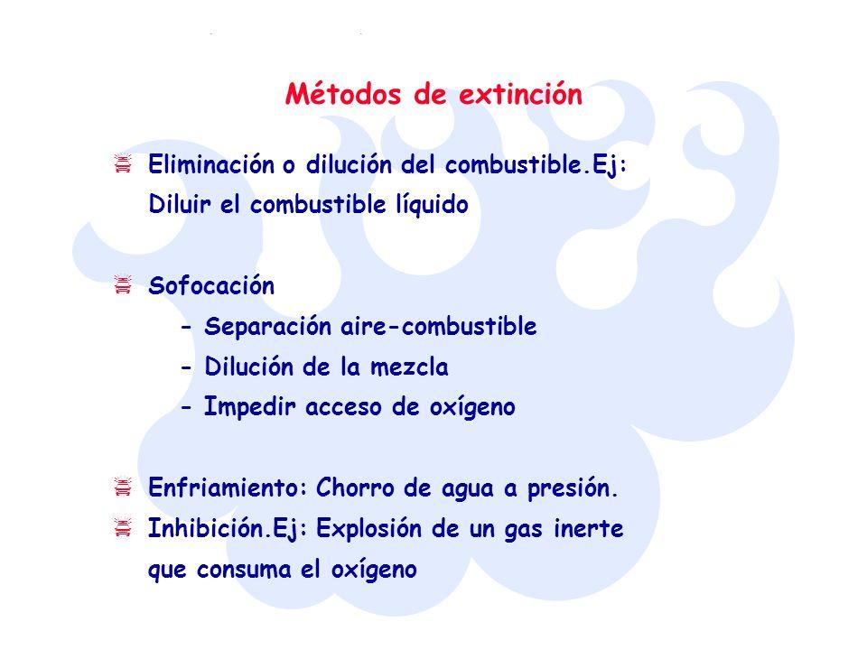 Métodos de extinción Eliminación o dilución del combustible.Ej: Diluir el combustible líquido Sofocación - Separación aire-combustible - Dilución de l