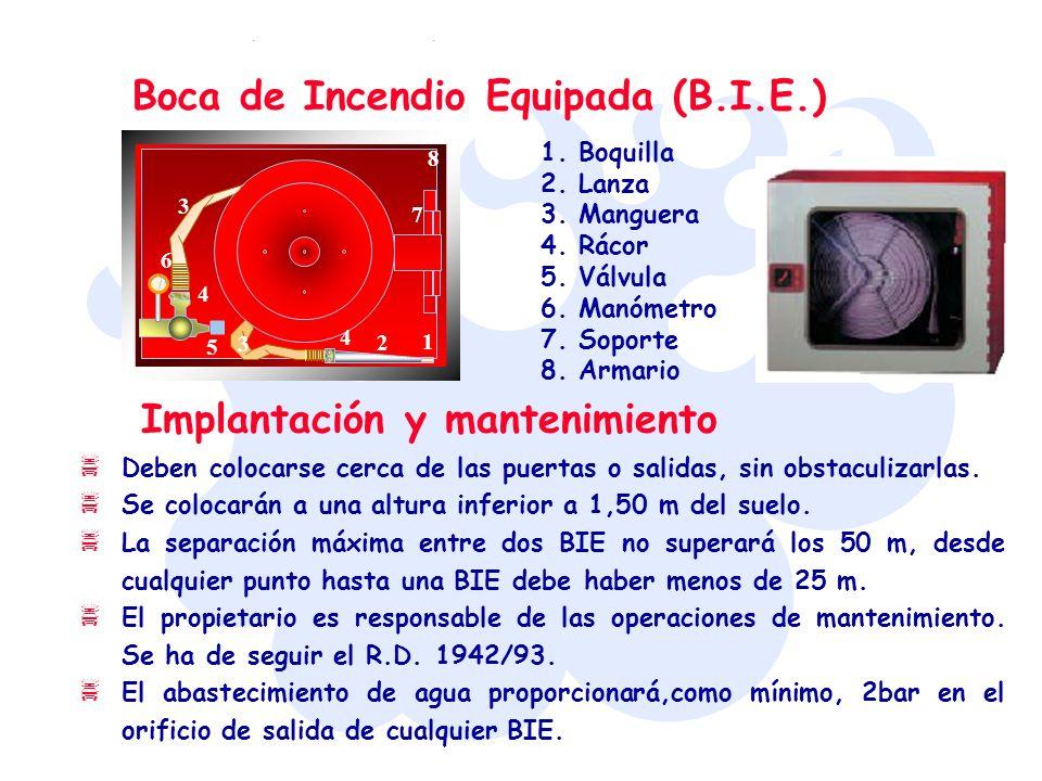 Boca de Incendio Equipada (B.I.E.) 1 2 4 3 5 6 4 3 7 8 1. Boquilla 2. Lanza 3. Manguera 4. Rácor 5. Válvula 6. Manómetro 7. Soporte 8. Armario Implant