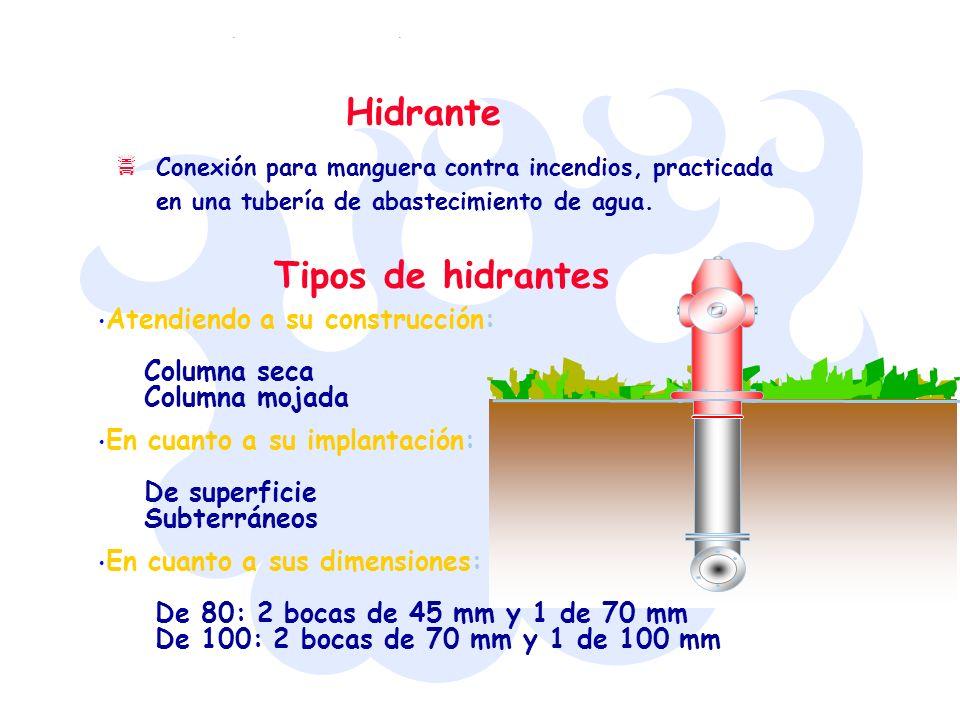 Conexión para manguera contra incendios, practicada en una tubería de abastecimiento de agua. Hidrante Tipos de hidrantes Atendiendo a su construcción