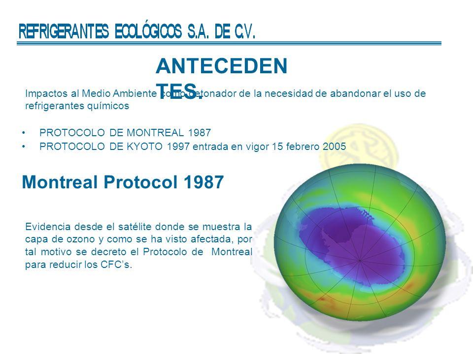 ANTECEDEN TES. Impactos al Medio Ambiente como detonador de la necesidad de abandonar el uso de refrigerantes químicos PROTOCOLO DE MONTREAL 1987 PROT
