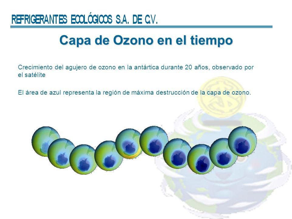Capa de Ozono en el tiempo Crecimiento del agujero de ozono en la antártica durante 20 años, observado por el satélite El área de azul representa la región de máxima destrucción de la capa de ozono.