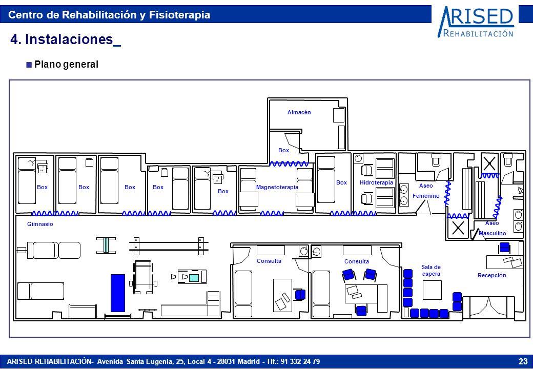 Centro de Rehabilitación y Fisioterapia ARISED REHABILITACIÓN- Avenida Santa Eugenia, 25, Local 4 - 28031 Madrid - Tlf.: 91 332 24 79 23 n Plano gener