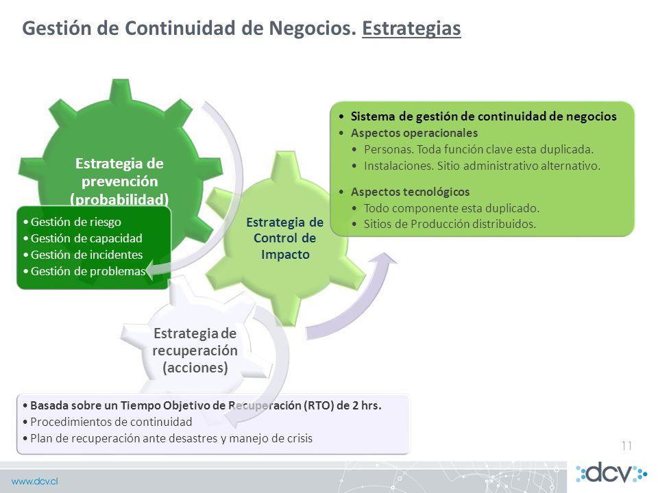 11 Gestión de Continuidad de Negocios. Estrategias Estrategia de prevención (probabilidad) Gestión de riesgo Gestión de capacidad Gestión de incidente