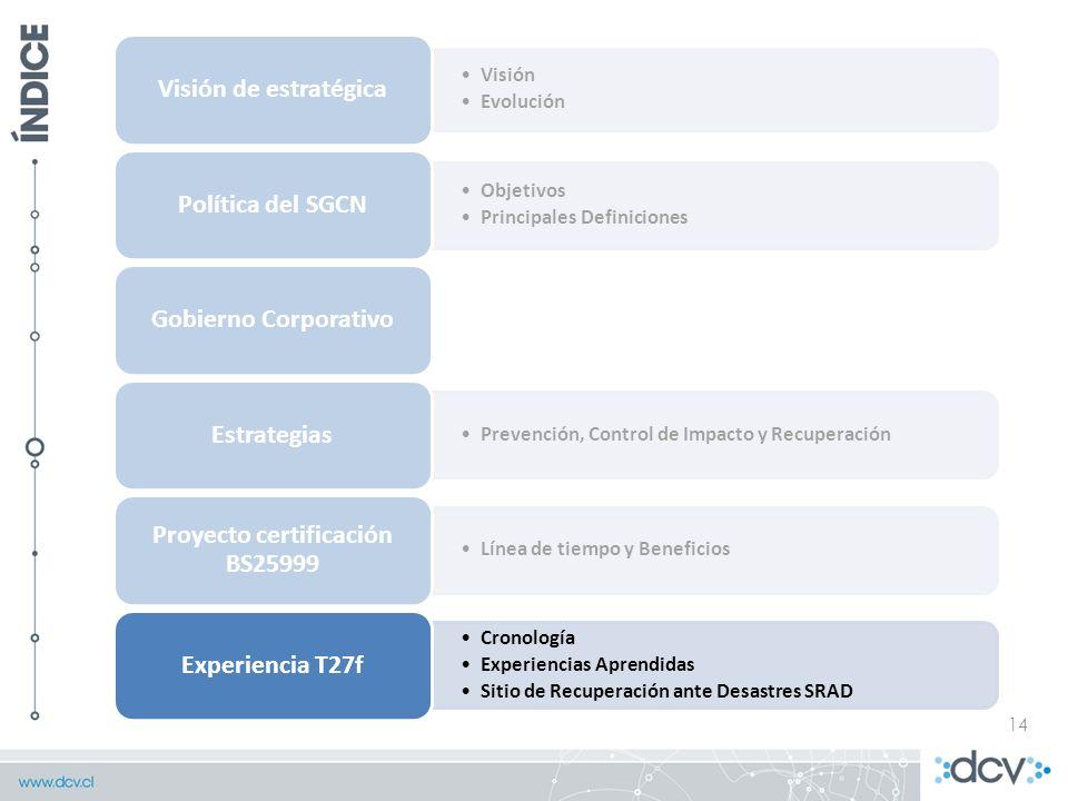 Visión Evolución Visión de estratégica Objetivos Principales Definiciones Política del SGCNGobierno Corporativo Prevención, Control de Impacto y Recup