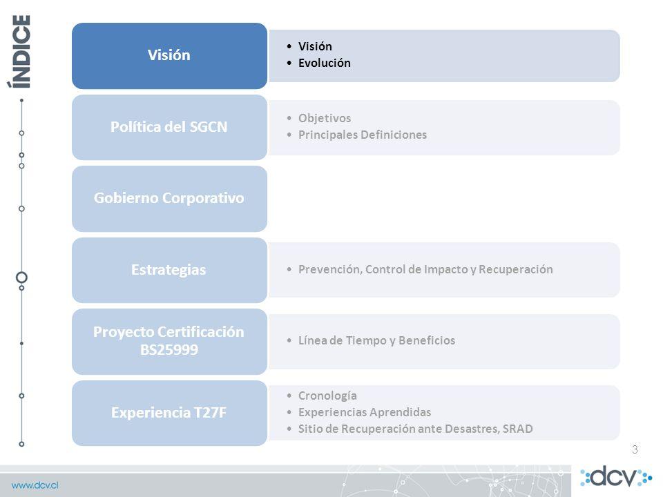 Visión Evolución Visión Objetivos Principales Definiciones Política del SGCNGobierno Corporativo Prevención, Control de Impacto y Recuperación Estrate