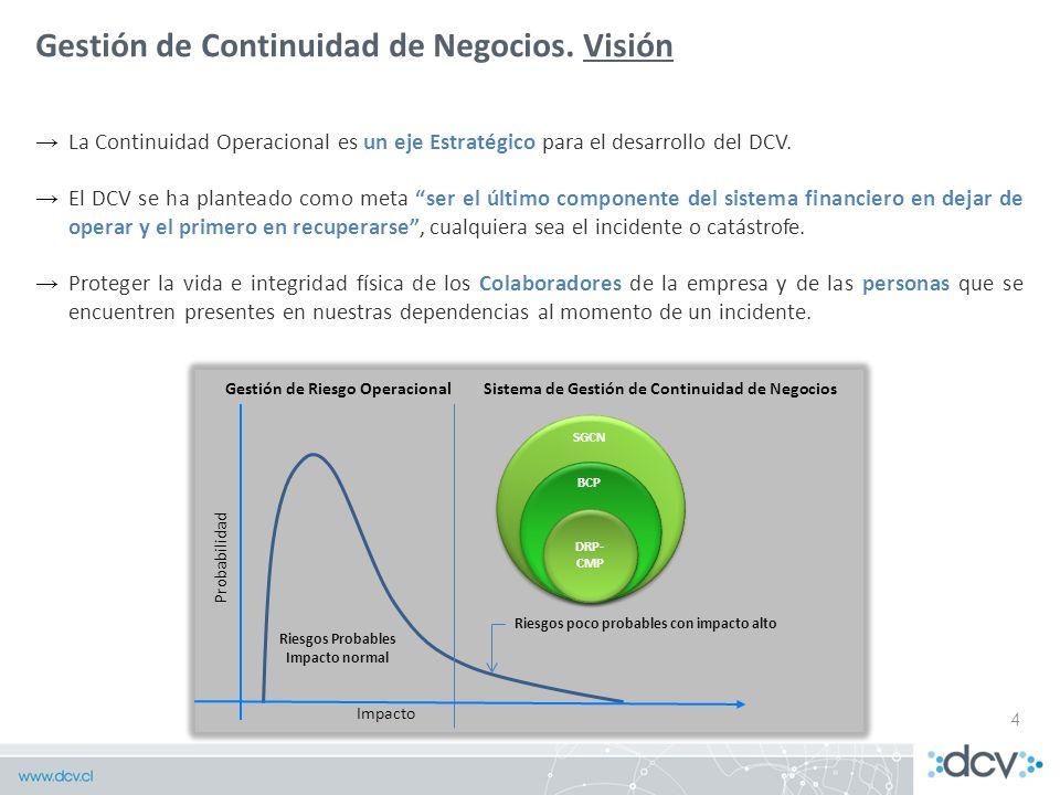 4 Gestión de Continuidad de Negocios. Visión La Continuidad Operacional es un eje Estratégico para el desarrollo del DCV. El DCV se ha planteado como