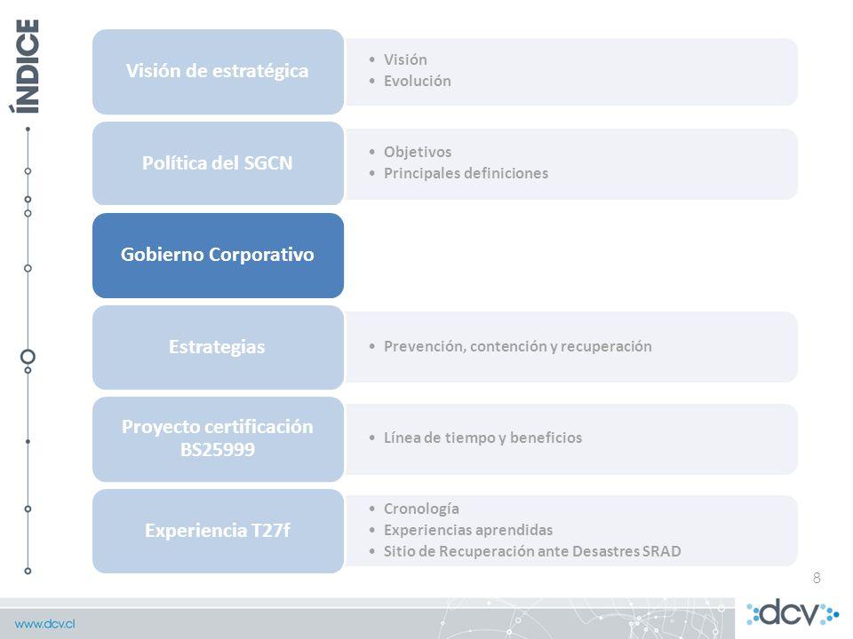 Visión Evolución Visión de estratégica Objetivos Principales definiciones Política del SGCNGobierno Corporativo Prevención, contención y recuperación