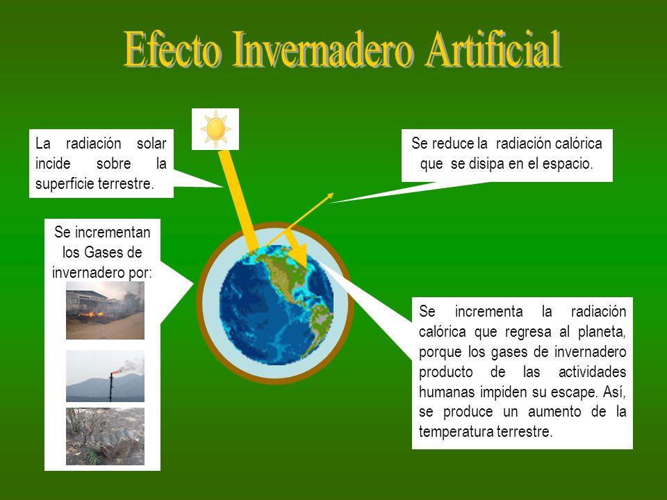 La radiación solar incide sobre la superficie terrestre. Se reduce la radiación calórica que se disipa en el espacio. Se incrementa la radiación calór