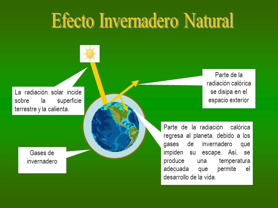 La radiación solar incide sobre la superficie terrestre y la calienta. Parte de la radiación calórica se disipa en el espacio exterior Parte de la rad