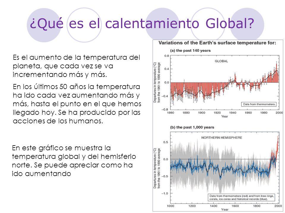 ¿Qué es el calentamiento Global? Es el aumento de la temperatura del planeta, que cada vez se va incrementando más y más. En este gráfico se muestra l