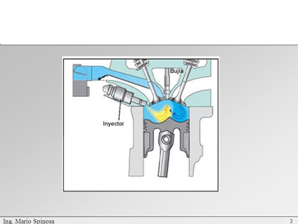 Confidential - International Engines South America Intellectual Property Departamento de Post-Venta Conocimiento de Producto - NGD 3.0 E 14 Sensor de Rotación Filtro de Aceite Sensor de Fase Bomba de Alta Presión Compresor de A/C Filtro de Combustible Enfriador de Aceite Ing.