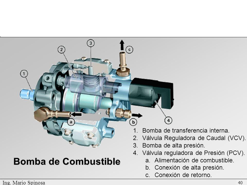 Confidential - International Engines South America Intellectual Property Departamento de Post-Venta Conocimiento de Producto - NGD 3.0 E 40 1.Bomba de