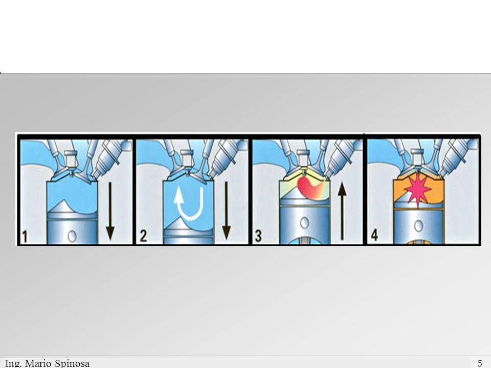Confidential - International Engines South America Intellectual Property Departamento de Post-Venta Conocimiento de Producto - NGD 3.0 E 46 Bomba de Combustible (Bomba de pistones) La Bomba de Alta Presión es una bomba radial de 3 cilindros con pistones y tiene como función principal alimentar el controlador central con la presión necesaria requerida por el sistema.