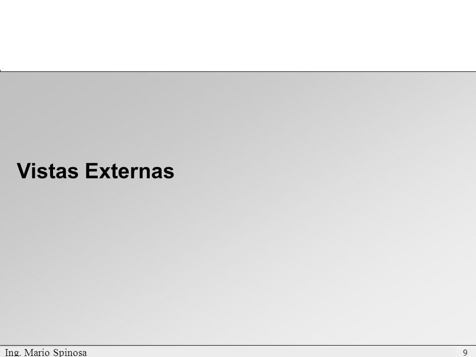 Confidential - International Engines South America Intellectual Property Departamento de Post-Venta Conocimiento de Producto - NGD 3.0 E 20 Múltiples Ing.