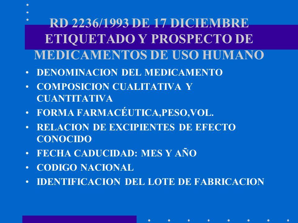 RD 2236/1993 DE 17 DICIEMBRE ETIQUETADO Y PROSPECTO DE MEDICAMENTOS DE USO HUMANO DENOMINACION DEL MEDICAMENTO COMPOSICION CUALITATIVA Y CUANTITATIVA