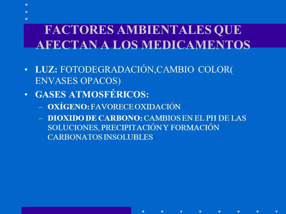 FACTORES AMBIENTALES QUE AFECTAN A LOS MEDICAMENTOS LUZ: FOTODEGRADACIÓN,CAMBIO COLOR( ENVASES OPACOS) GASES ATMOSFÉRICOS: –OXÍGENO: FAVORECE OXIDACIÓ