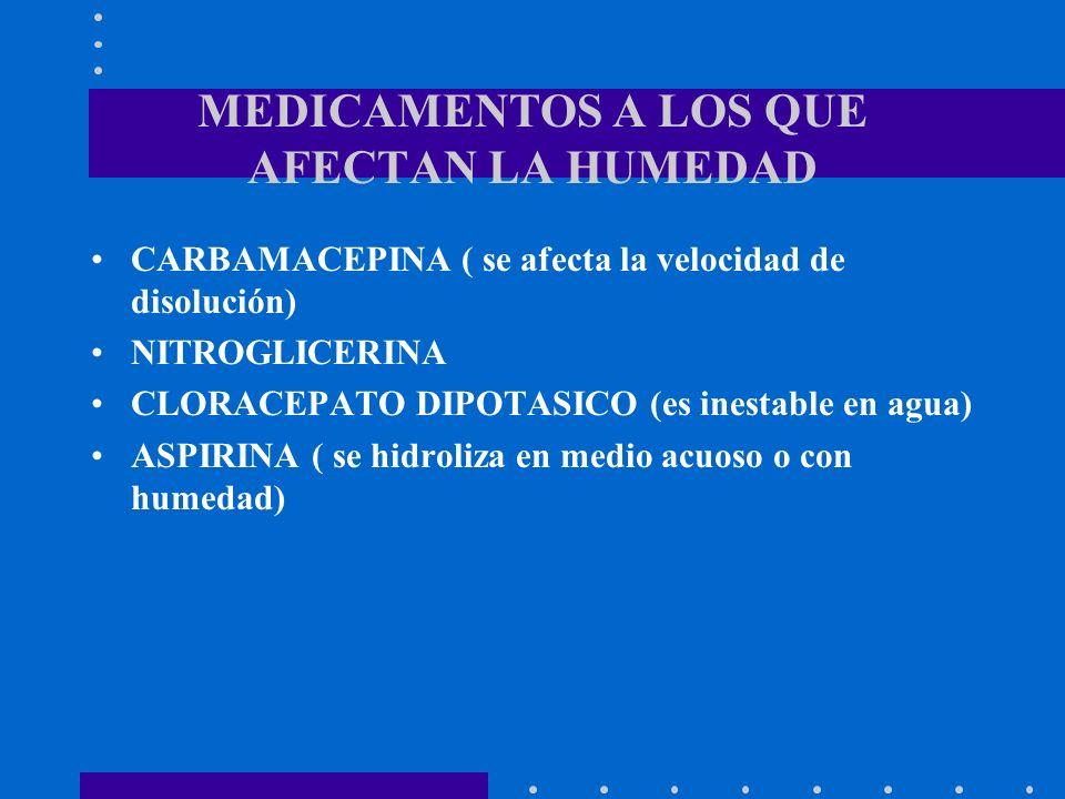 MEDICAMENTOS A LOS QUE AFECTAN LA HUMEDAD CARBAMACEPINA ( se afecta la velocidad de disolución) NITROGLICERINA CLORACEPATO DIPOTASICO (es inestable en