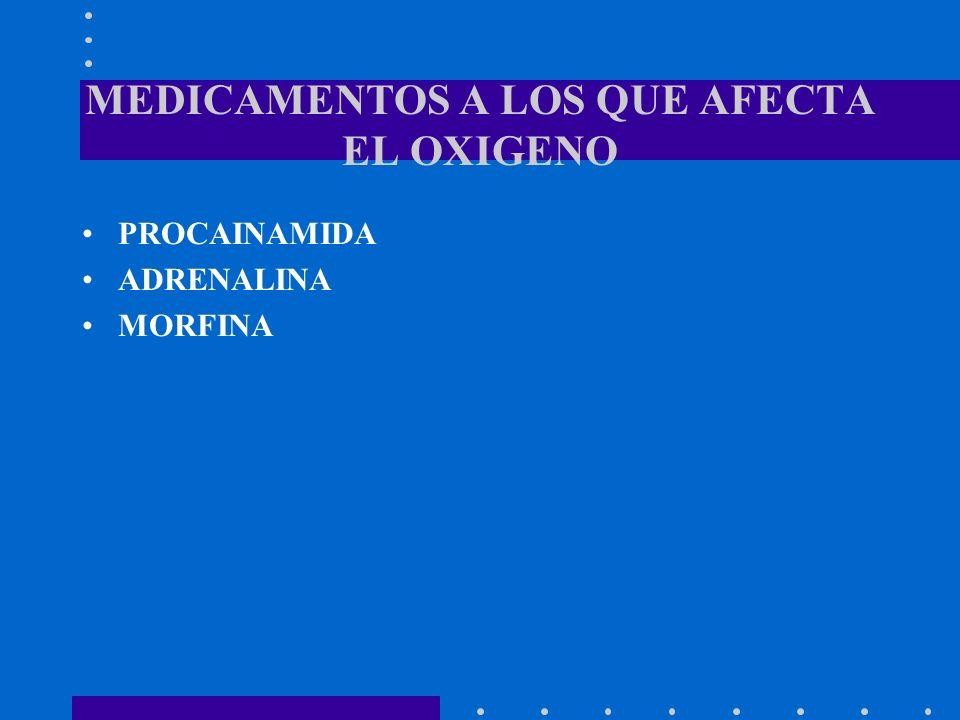 MEDICAMENTOS A LOS QUE AFECTA EL OXIGENO PROCAINAMIDA ADRENALINA MORFINA