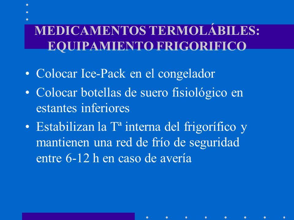 MEDICAMENTOS TERMOLÁBILES: EQUIPAMIENTO FRIGORIFICO Colocar Ice-Pack en el congelador Colocar botellas de suero fisiológico en estantes inferiores Est