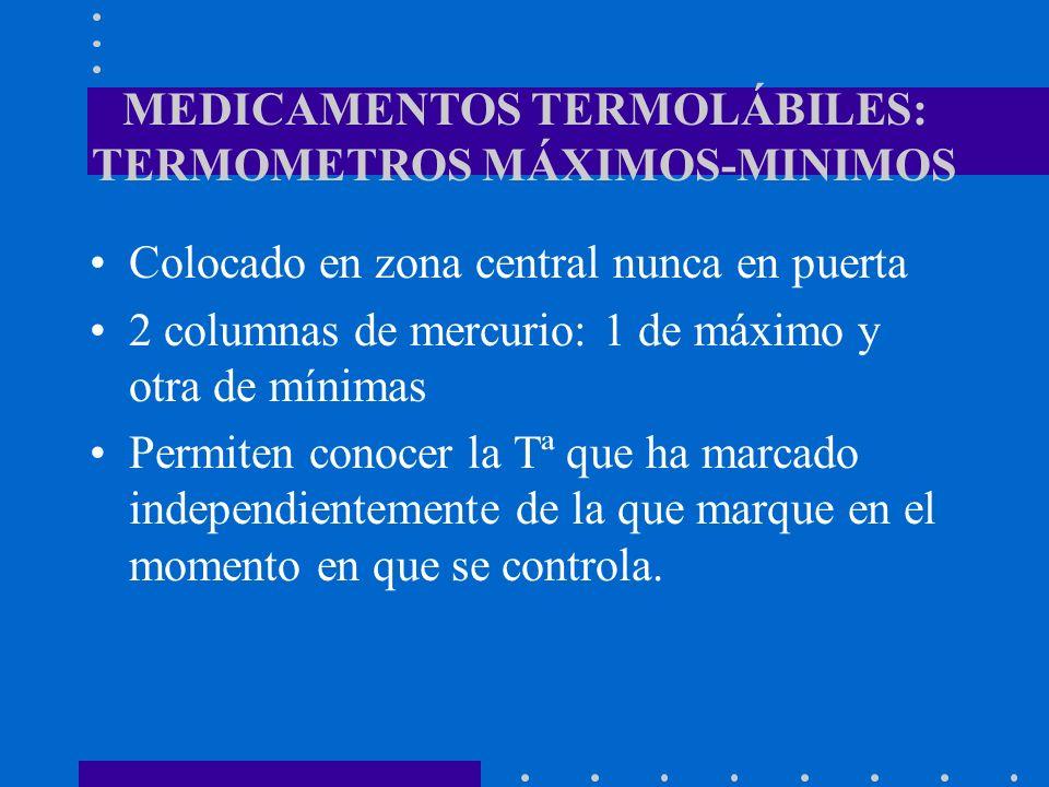 MEDICAMENTOS TERMOLÁBILES: TERMOMETROS MÁXIMOS-MINIMOS Colocado en zona central nunca en puerta 2 columnas de mercurio: 1 de máximo y otra de mínimas