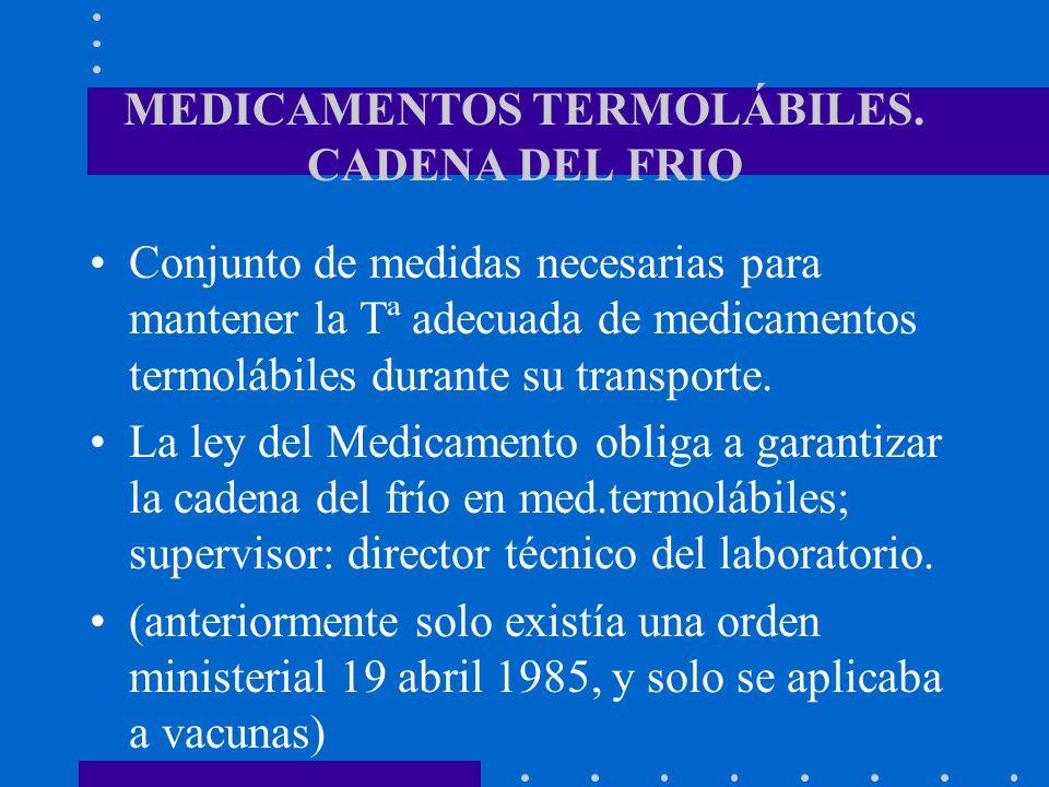 MEDICAMENTOS TERMOLÁBILES. CADENA DEL FRIO Conjunto de medidas necesarias para mantener la Tª adecuada de medicamentos termolábiles durante su transpo