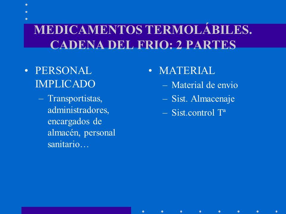 MEDICAMENTOS TERMOLÁBILES. CADENA DEL FRIO: 2 PARTES PERSONAL IMPLICADO –Transportistas, administradores, encargados de almacén, personal sanitario… M
