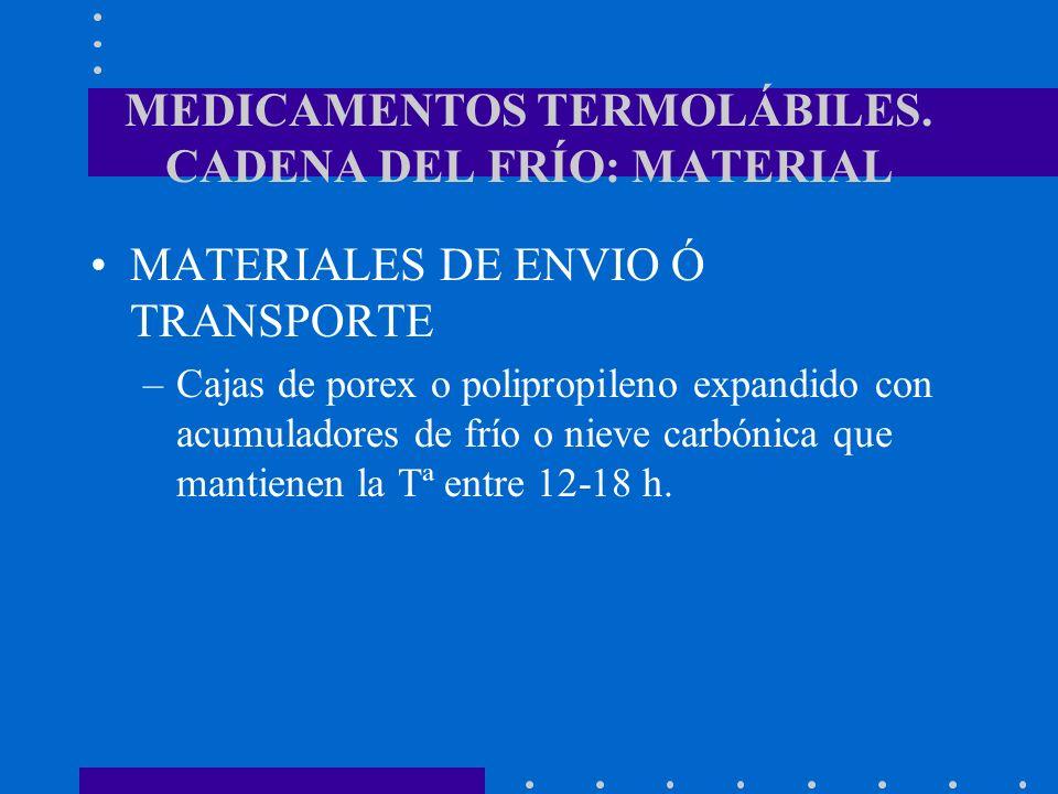 MEDICAMENTOS TERMOLÁBILES. CADENA DEL FRÍO: MATERIAL MATERIALES DE ENVIO Ó TRANSPORTE –Cajas de porex o polipropileno expandido con acumuladores de fr