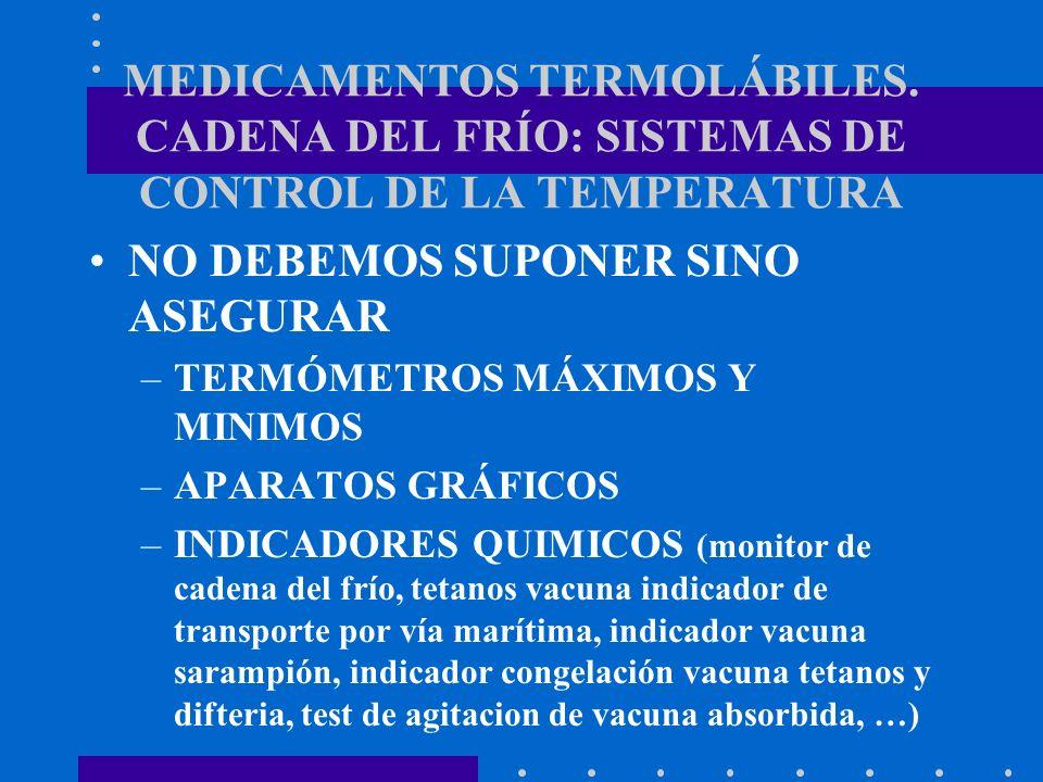 MEDICAMENTOS TERMOLÁBILES. CADENA DEL FRÍO: SISTEMAS DE CONTROL DE LA TEMPERATURA NO DEBEMOS SUPONER SINO ASEGURAR –TERMÓMETROS MÁXIMOS Y MINIMOS –APA