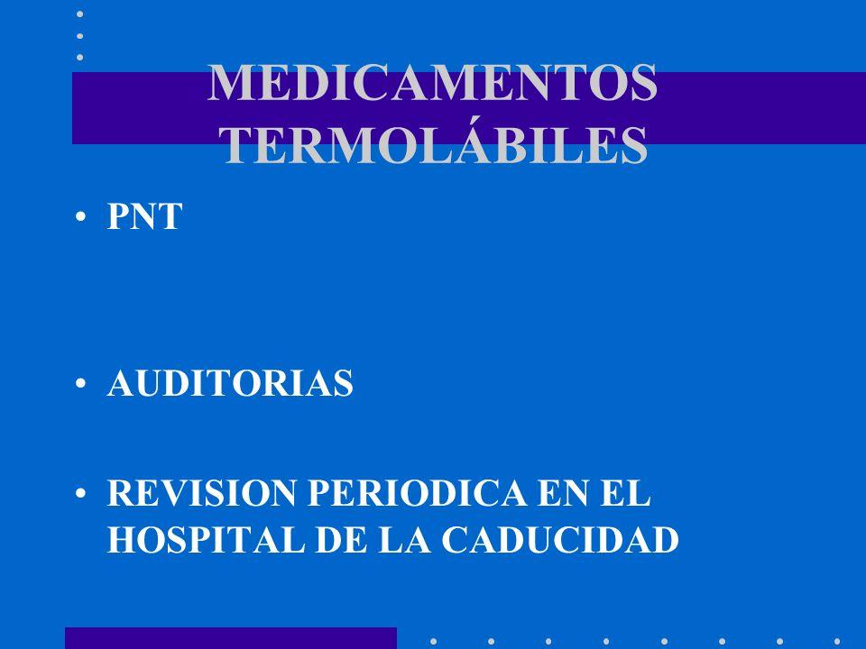 MEDICAMENTOS TERMOLÁBILES PNT AUDITORIAS REVISION PERIODICA EN EL HOSPITAL DE LA CADUCIDAD