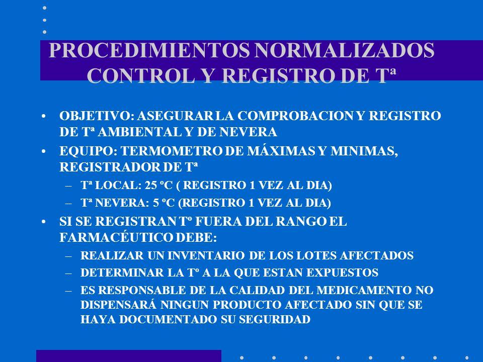 PROCEDIMIENTOS NORMALIZADOS CONTROL Y REGISTRO DE Tª OBJETIVO: ASEGURAR LA COMPROBACION Y REGISTRO DE Tª AMBIENTAL Y DE NEVERA EQUIPO: TERMOMETRO DE M