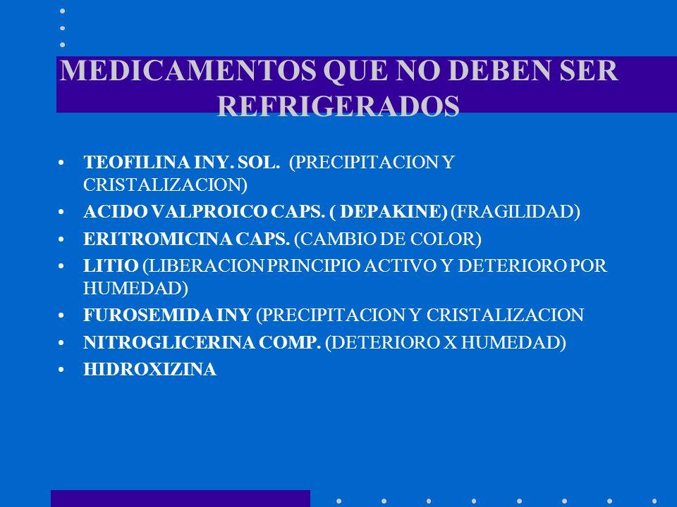 TEOFILINA INY. SOL. (PRECIPITACION Y CRISTALIZACION) ACIDO VALPROICO CAPS. ( DEPAKINE) (FRAGILIDAD) ERITROMICINA CAPS. (CAMBIO DE COLOR) LITIO (LIBERA
