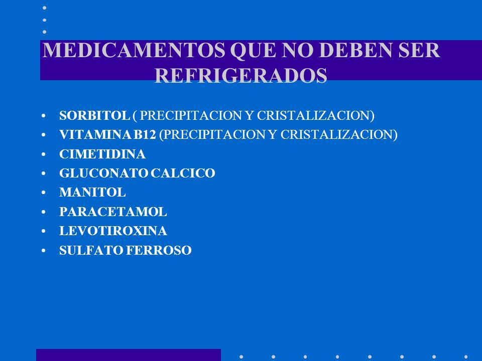MEDICAMENTOS QUE NO DEBEN SER REFRIGERADOS SORBITOL ( PRECIPITACION Y CRISTALIZACION) VITAMINA B12 (PRECIPITACION Y CRISTALIZACION) CIMETIDINA GLUCONA
