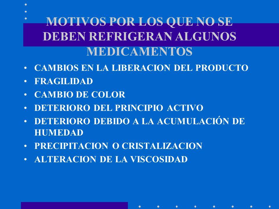 MOTIVOS POR LOS QUE NO SE DEBEN REFRIGERAN ALGUNOS MEDICAMENTOS CAMBIOS EN LA LIBERACION DEL PRODUCTO FRAGILIDAD CAMBIO DE COLOR DETERIORO DEL PRINCIP