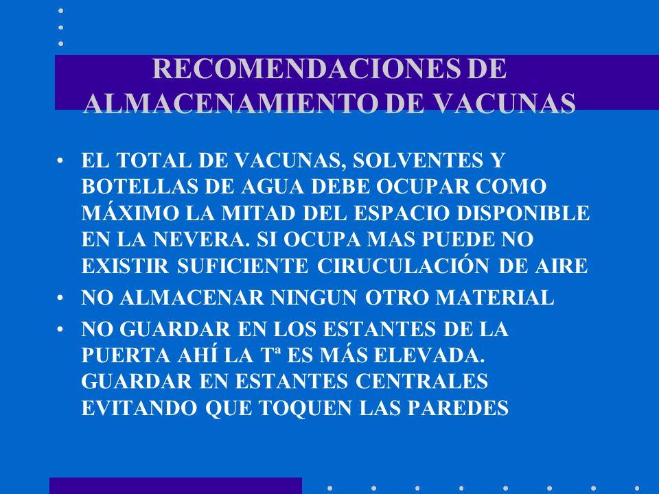 RECOMENDACIONES DE ALMACENAMIENTO DE VACUNAS EL TOTAL DE VACUNAS, SOLVENTES Y BOTELLAS DE AGUA DEBE OCUPAR COMO MÁXIMO LA MITAD DEL ESPACIO DISPONIBLE