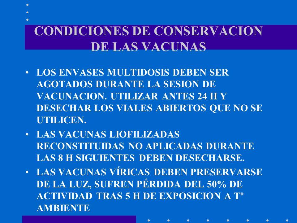 CONDICIONES DE CONSERVACION DE LAS VACUNAS LOS ENVASES MULTIDOSIS DEBEN SER AGOTADOS DURANTE LA SESION DE VACUNACION. UTILIZAR ANTES 24 H Y DESECHAR L
