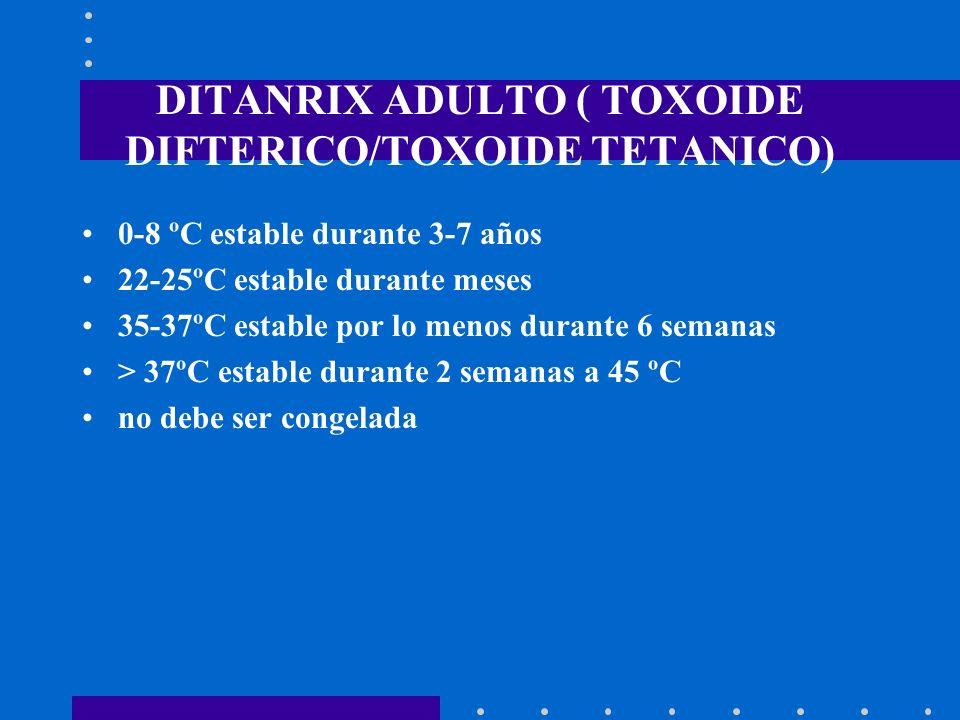 DITANRIX ADULTO ( TOXOIDE DIFTERICO/TOXOIDE TETANICO) 0-8 ºC estable durante 3-7 años 22-25ºC estable durante meses 35-37ºC estable por lo menos duran