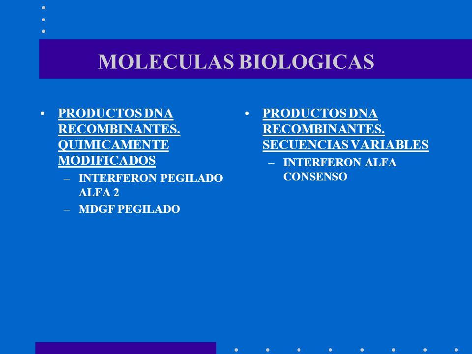 MOLECULAS BIOLOGICAS PRODUCTOS DNA RECOMBINANTES. QUIMICAMENTE MODIFICADOS –INTERFERON PEGILADO ALFA 2 –MDGF PEGILADO PRODUCTOS DNA RECOMBINANTES. SEC